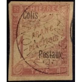 Colonies Françaises